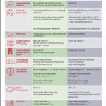 Blower-Door-Test: Das sagen die Normen